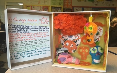 Year 7 research Day of the Dead in Spanish lessons